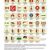 IMO-Signs